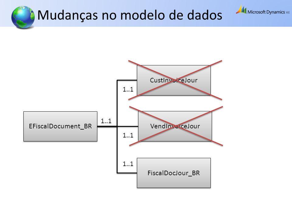 Mudanças no modelo de dados EFiscalDocument_BR CustInvoiceJour VendInvoiceJour FiscalDocJour_BR 1..1