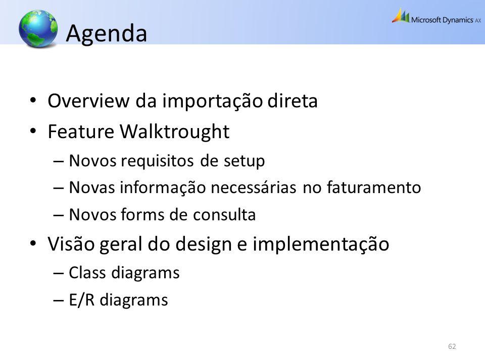 Agenda Overview da importação direta Feature Walktrought – Novos requisitos de setup – Novas informação necessárias no faturamento – Novos forms de co
