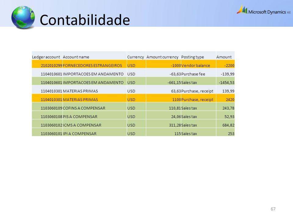 Contabilidade Ledger accountAccount nameCurrencyAmount currencyPosting typeAmount 2102010299FORNECEDORES ESTRANGEIROSUSD-1000Vendor balance-2200 11040