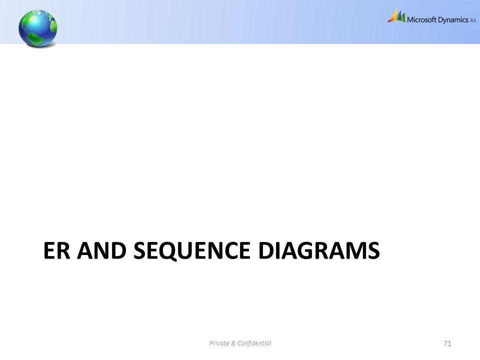 ER AND SEQUENCE DIAGRAMS Private & Confidential 71