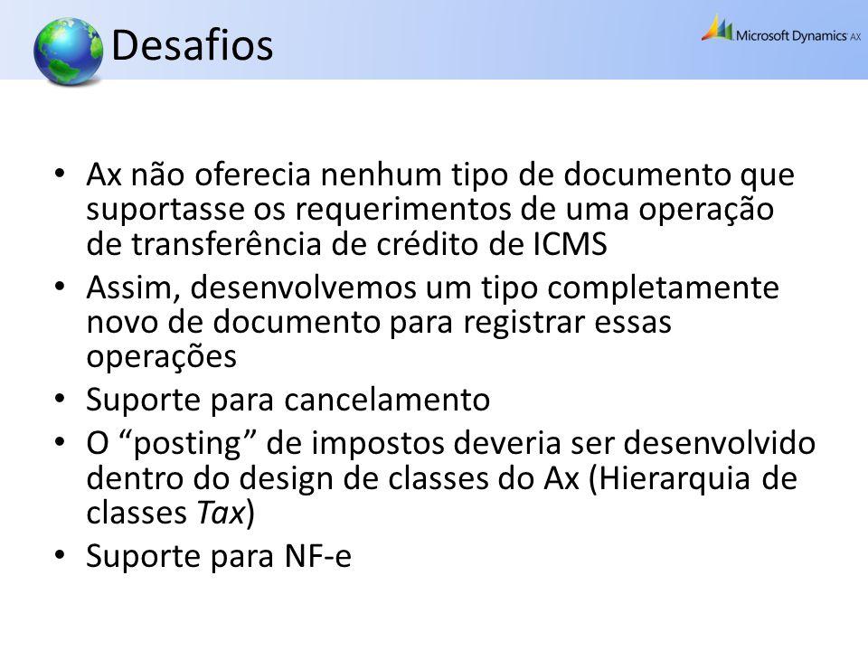 Setup Contas a Receber > Perfis de Lançamento Contas a Pagar > Perfis de Lançamento Parâmetros Brasileiros (para configuração da integração fiscal)