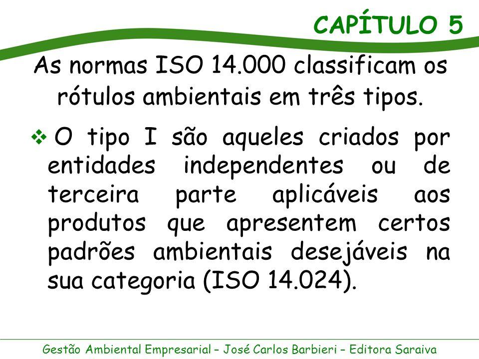 CAPÍTULO 5 Gestão Ambiental Empresarial – José Carlos Barbieri – Editora Saraiva O tipo II, objeto da norma ISO 14.021, refere-se à reivindicação de auto- declaração, sem certificação indepen- dente ou com uma certificação feita por produtores, comerciantes, distribuidores ou por quem se beneficie de tal reivindicação, para informar aos consumidores as qualidades ambientais de seus produtos e serviços.