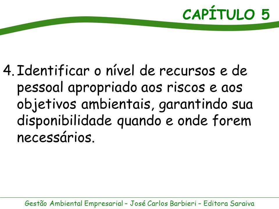 CAPÍTULO 5 Gestão Ambiental Empresarial – José Carlos Barbieri – Editora Saraiva Fonte: Adaptado de INTERNATIONAL CHAMBER OF COMMERCE (ICC).