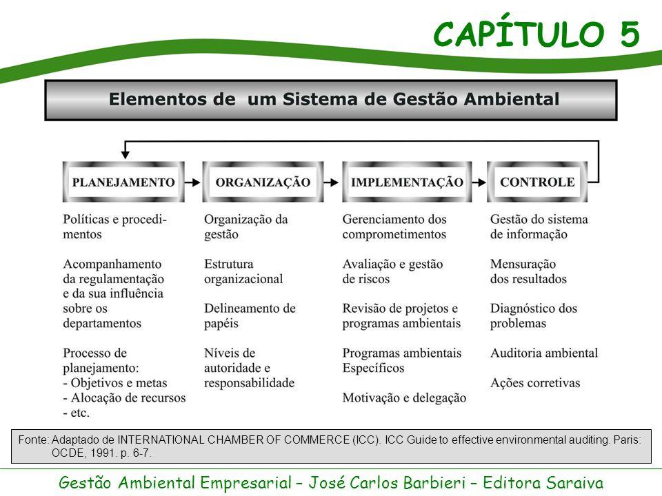 CAPÍTULO 5 Gestão Ambiental Empresarial – José Carlos Barbieri – Editora Saraiva O Emas (Eco Management and Audit Scheme), criado pelo Conselho das Comunidades Européias, está acessível, desde 2001 a qualquer organização interessada em melhorar seu comportamento ambiental, entendido como o resultado da gestão de seus aspectos ambientais.