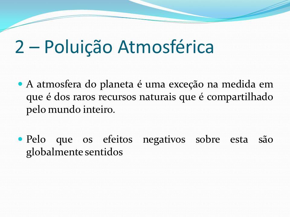 2 – Poluição Atmosférica A atmosfera do planeta é uma exceção na medida em que é dos raros recursos naturais que é compartilhado pelo mundo inteiro.