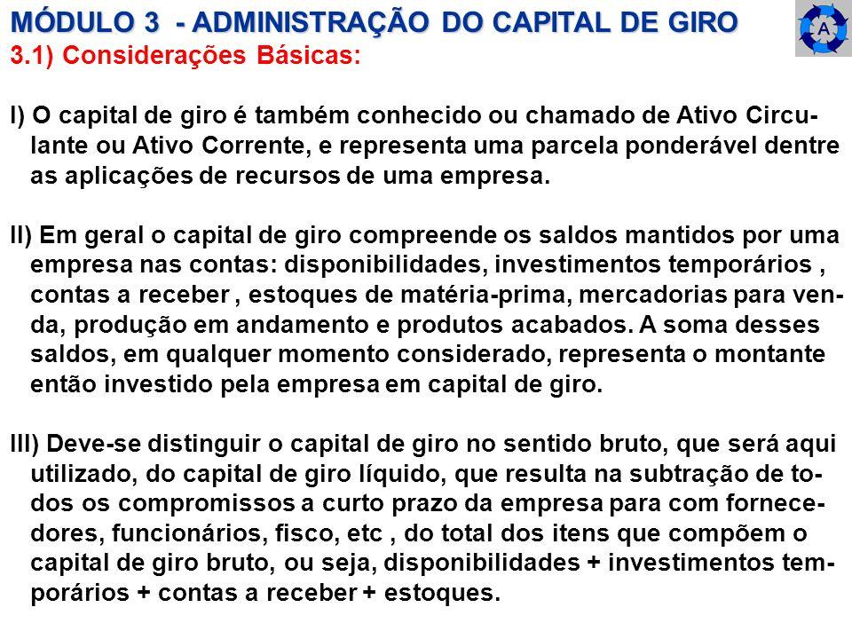 MÓDULO 3 - ADMINISTRAÇÃO DO CAPITAL DE GIRO 3.1) Considerações Básicas: I) O capital de giro é também conhecido ou chamado de Ativo Circu- lante ou At