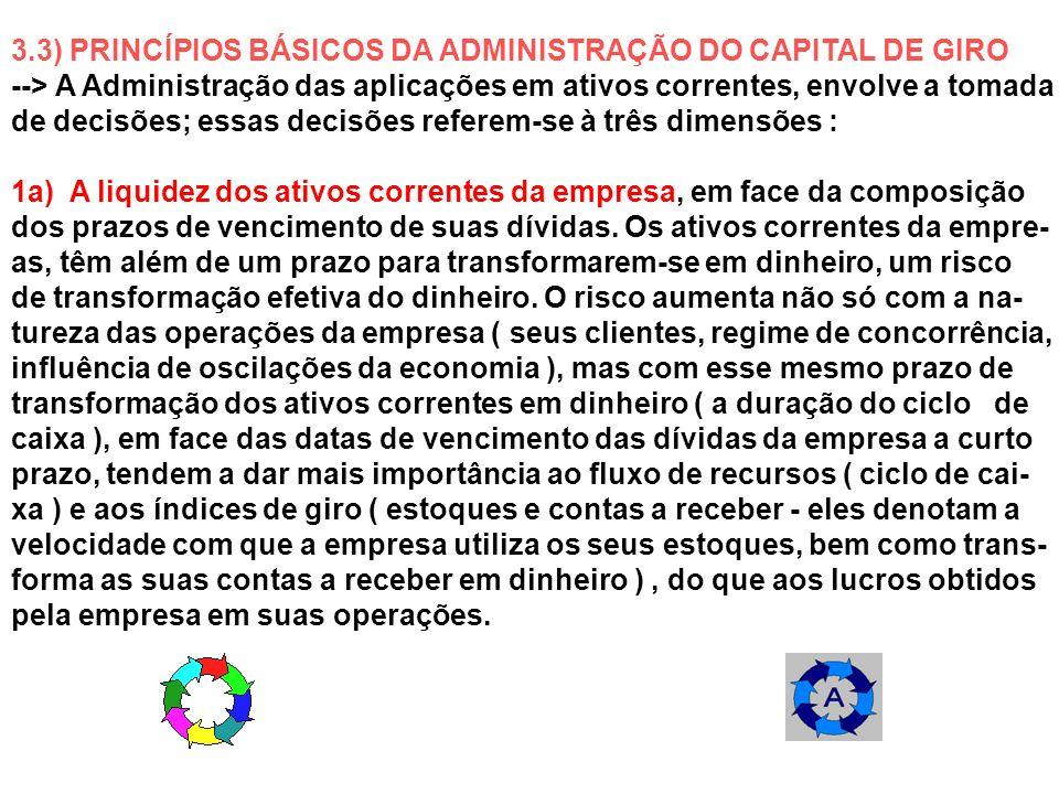 3.3) PRINCÍPIOS BÁSICOS DA ADMINISTRAÇÃO DO CAPITAL DE GIRO --> A Administração das aplicações em ativos correntes, envolve a tomada de decisões; essa