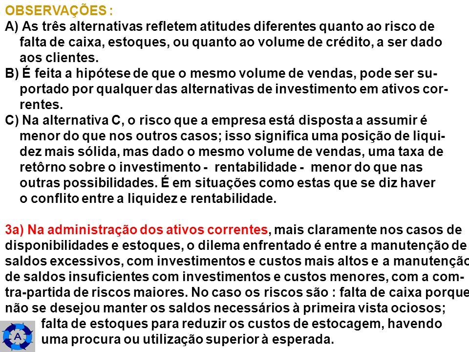OBSERVAÇÕES : A) As três alternativas refletem atitudes diferentes quanto ao risco de falta de caixa, estoques, ou quanto ao volume de crédito, a ser