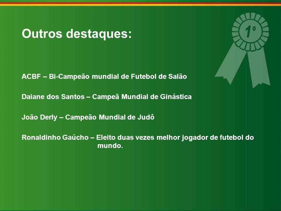 ACBF – Bi-Campeão mundial de Futebol de Salão Daiane dos Santos – Campeã Mundial de Ginástica João Derly – Campeão Mundial de Judô Ronaldinho Gaúcho –