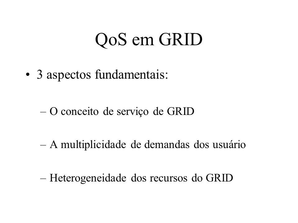 QoS em GRID 3 aspectos fundamentais: –O conceito de serviço de GRID –A multiplicidade de demandas dos usuário –Heterogeneidade dos recursos do GRID