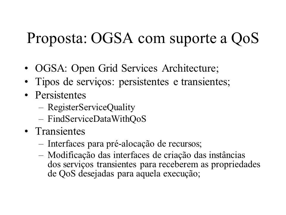 Proposta: OGSA com suporte a QoS OGSA: Open Grid Services Architecture; Tipos de serviços: persistentes e transientes; Persistentes –RegisterServiceQu
