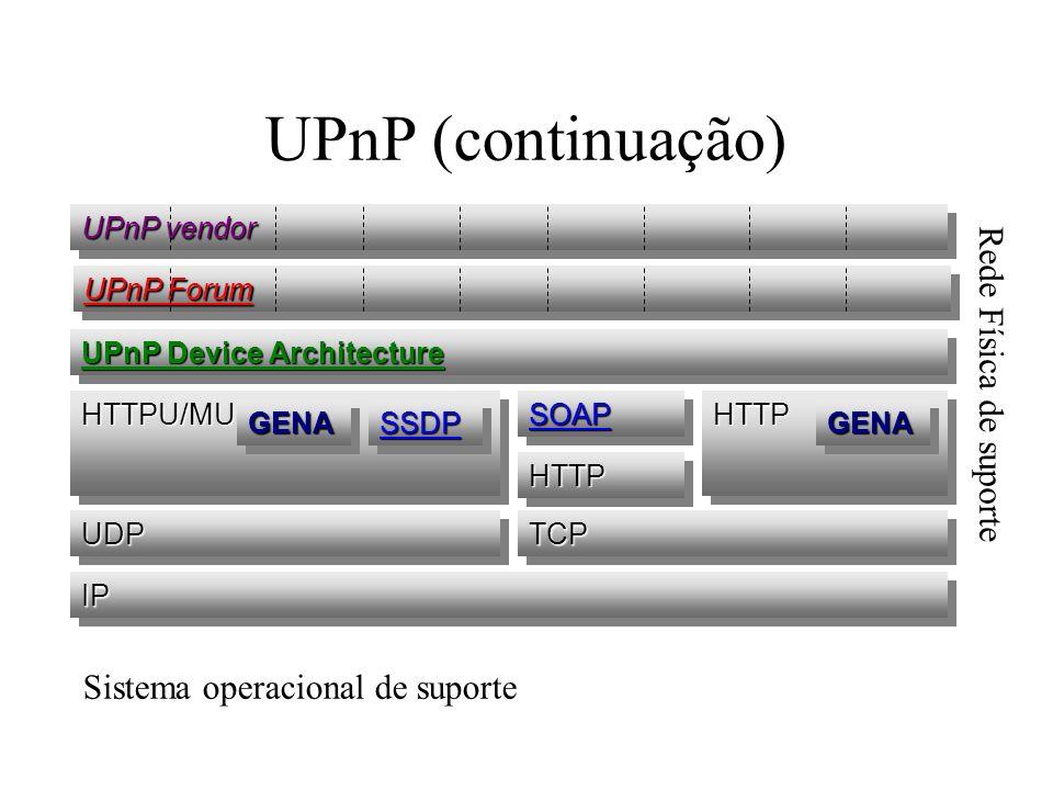 UPnP (continuação) UPnP Device Architecture UDPUDP IPIP HTTPU/MUHTTPU/MU GENAGENASSDPSSDP SOAPSOAP HTTPHTTP HTTPHTTP GENAGENA TCPTCP UPnP Forum UPnP v