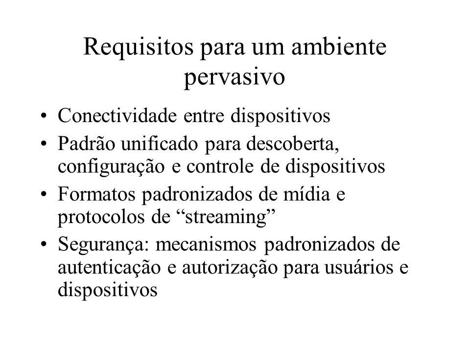 Requisitos para um ambiente pervasivo Conectividade entre dispositivos Padrão unificado para descoberta, configuração e controle de dispositivos Forma
