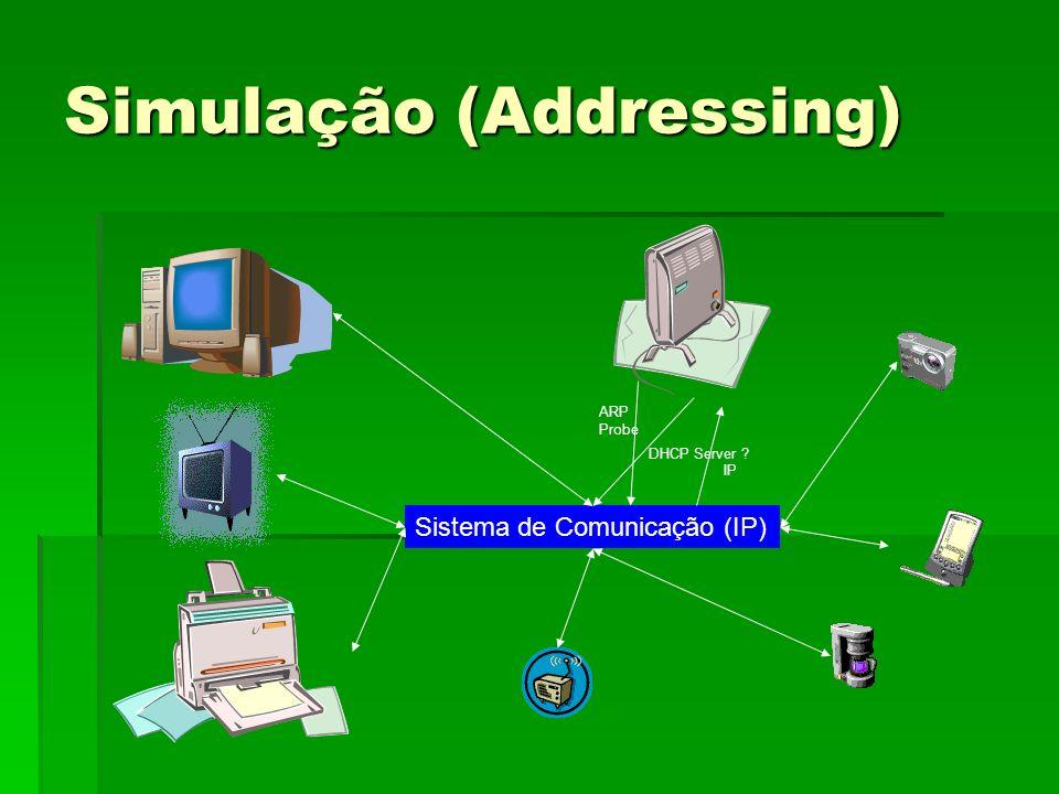 Simulação (Addressing) Sistema de Comunicação (IP) DHCP Server IP ARP Probe