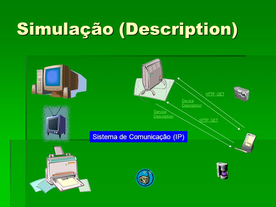 Simulação (Description) Sistema de Comunicação (IP) HTTP GET Device Description HTTP GET Service Description