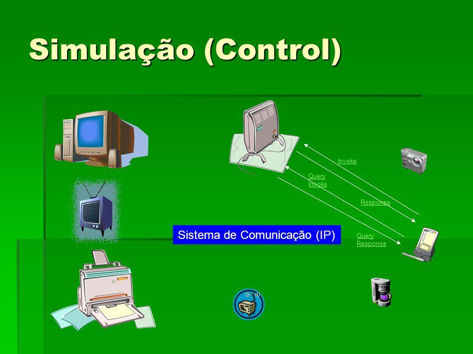 Simulação (Control) Sistema de Comunicação (IP) Invoke Response Query Invoke Query Response