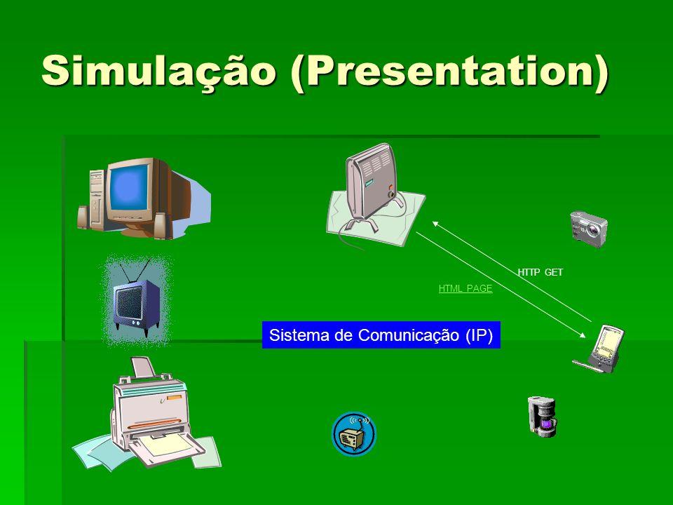 Simulação (Presentation) Sistema de Comunicação (IP) HTTP GET HTML PAGE