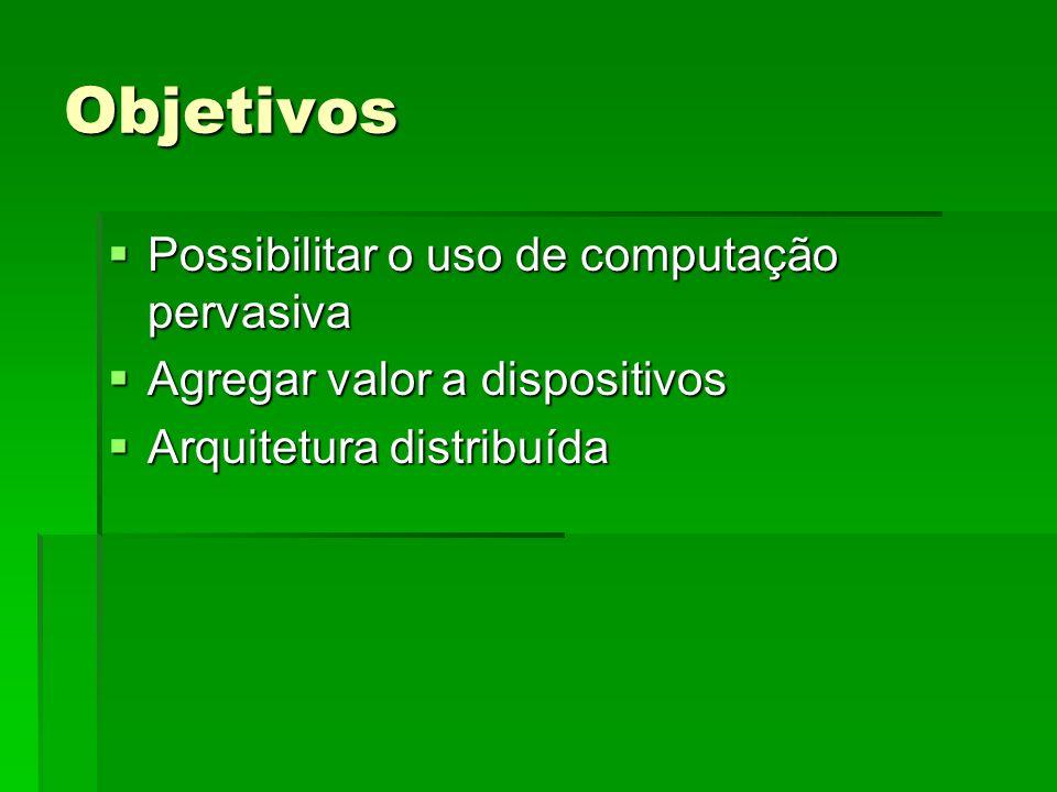 Objetivos Possibilitar o uso de computação pervasiva Possibilitar o uso de computação pervasiva Agregar valor a dispositivos Agregar valor a dispositivos Arquitetura distribuída Arquitetura distribuída