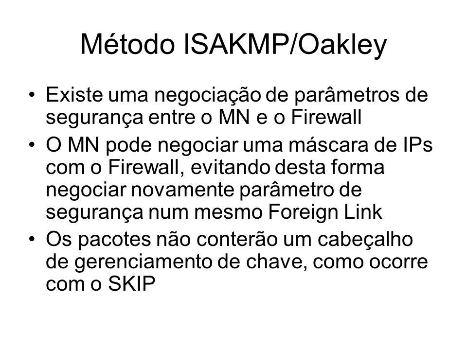 Método ISAKMP/Oakley Existe uma negociação de parâmetros de segurança entre o MN e o Firewall O MN pode negociar uma máscara de IPs com o Firewall, ev