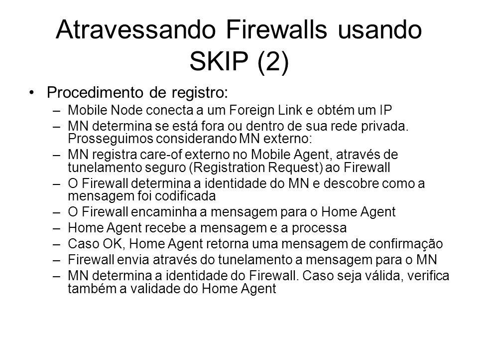 Atravessando Firewalls usando SKIP (2) Procedimento de registro: –Mobile Node conecta a um Foreign Link e obtém um IP –MN determina se está fora ou de