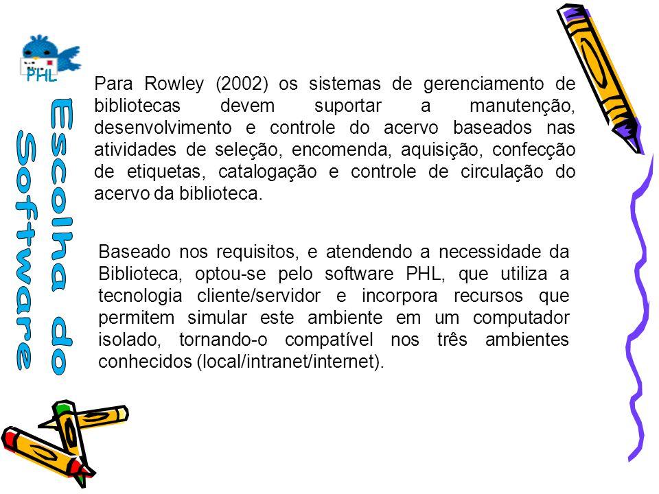 Para Rowley (2002) os sistemas de gerenciamento de bibliotecas devem suportar a manutenção, desenvolvimento e controle do acervo baseados nas atividad