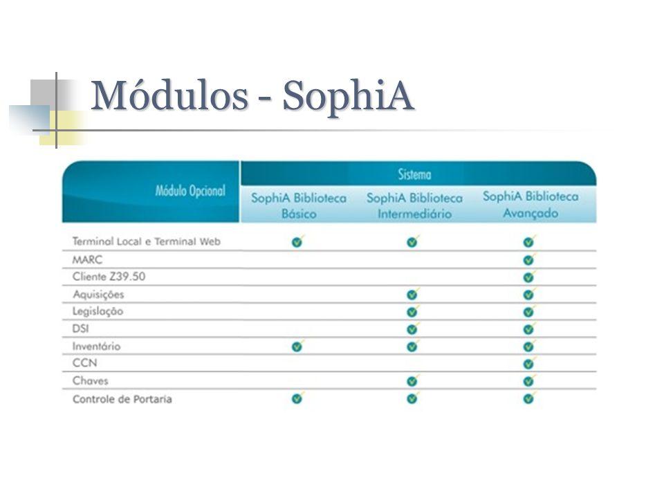 Módulos - SophiA