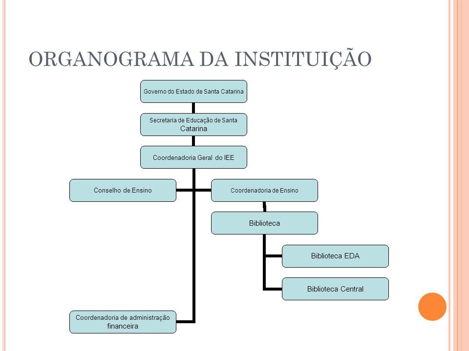 ORGANOGRAMA DA INSTITUIÇÃO Governo do Estado de Santa Catarina Secretaria de Educação de Santa Catarina Coordenadoria Geral do IEE Conselho de Ensino