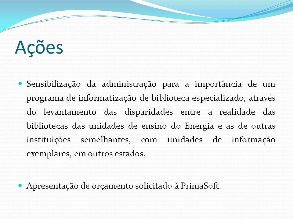 Ações Sensibilização da administração para a importância de um programa de informatização de biblioteca especializado, através do levantamento das dis