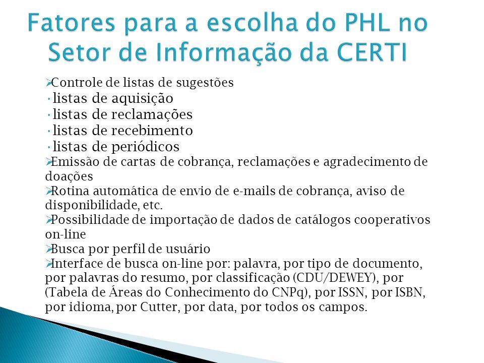 Fatores para a escolha do PHL no Setor de Informação da CERTI Controle de listas de sugestões listas de aquisição listas de reclamações listas de rece