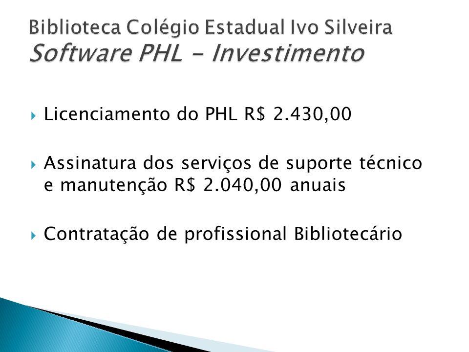 Licenciamento do PHL R$ 2.430,00 Assinatura dos serviços de suporte técnico e manutenção R$ 2.040,00 anuais Contratação de profissional Bibliotecário