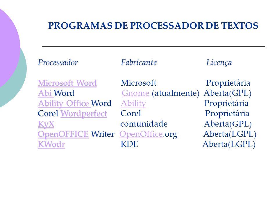 PROGRAMAS DE PROCESSADOR DE TEXTOS Processador Fabricante Licença Microsoft Word Microsoft WordMicrosoft Word Microsoft Word Microsoft Proprietária Ab