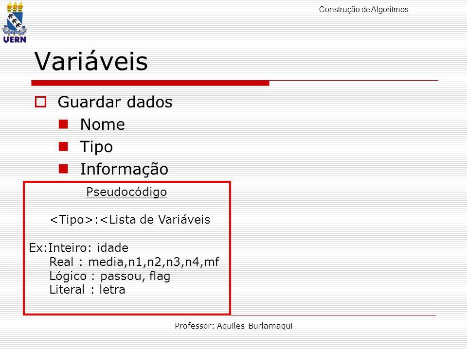 Construção de Algoritmos Professor: Aquiles Burlamaqui Variáveis Guardar dados Nome Tipo Informação Pseudocódigo :<Lista de Variáveis Ex:Inteiro: idad