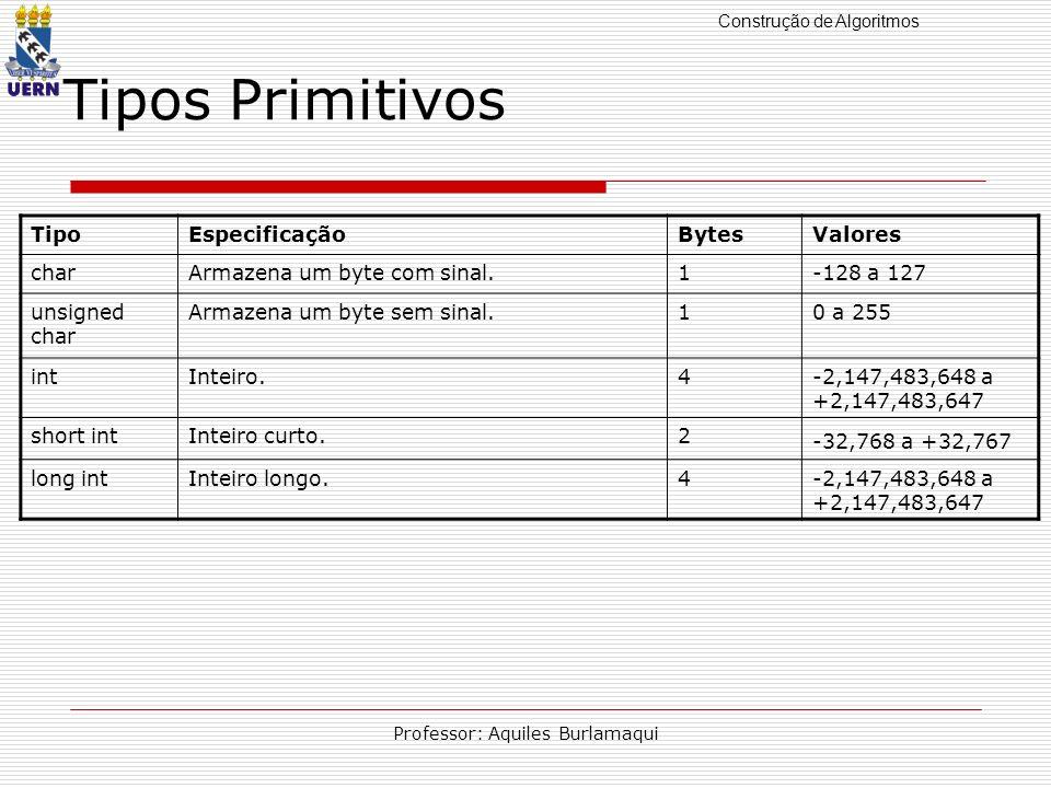Construção de Algoritmos Professor: Aquiles Burlamaqui Tipos Primitivos TipoEspecificaçãoBytesValores charArmazena um byte com sinal.1-128 a 127 unsig