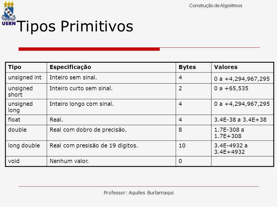 Construção de Algoritmos Professor: Aquiles Burlamaqui Tipos Primitivos TipoEspecificaçãoBytesValores unsigned intInteiro sem sinal.4 0 a +4,294,967,2
