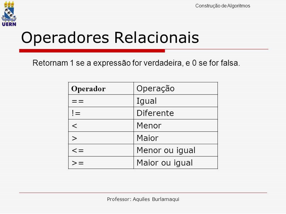 Construção de Algoritmos Professor: Aquiles Burlamaqui Operadores Relacionais Operador Operação ==Igual !=Diferente <Menor >Maior <=Menor ou igual >=M
