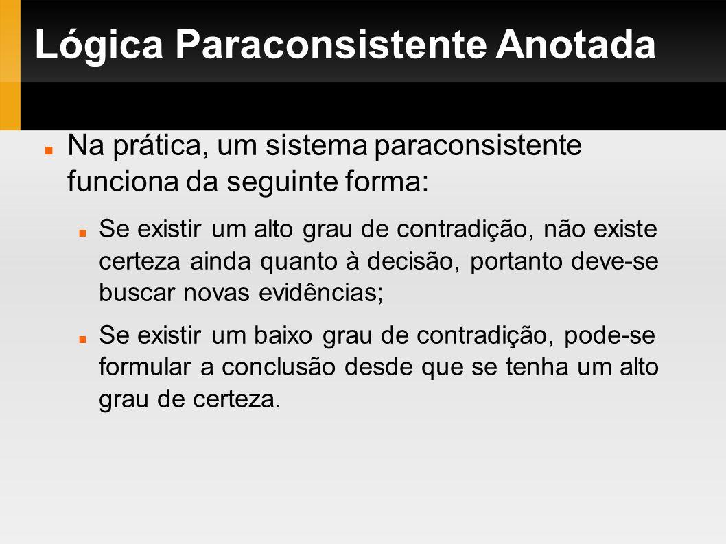 Lógica Paraconsistente Anotada Na prática, um sistema paraconsistente funciona da seguinte forma: Se existir um alto grau de contradição, não existe c