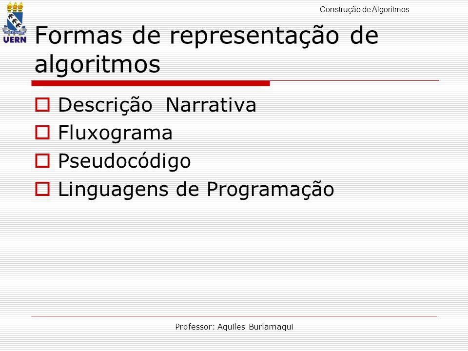 Construção de Algoritmos Professor: Aquiles Burlamaqui Formas de representação de algoritmos Descrição Narrativa Fluxograma Pseudocódigo Linguagens de