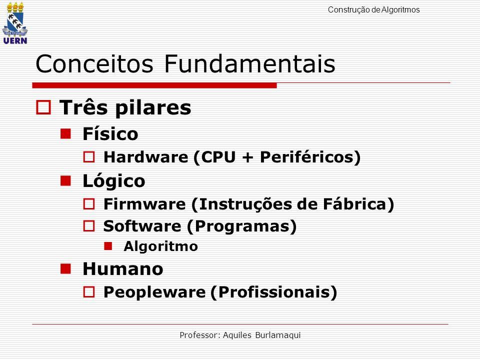 Construção de Algoritmos Professor: Aquiles Burlamaqui Conceitos Fundamentais Três pilares Físico Hardware (CPU + Periféricos) Lógico Firmware (Instru