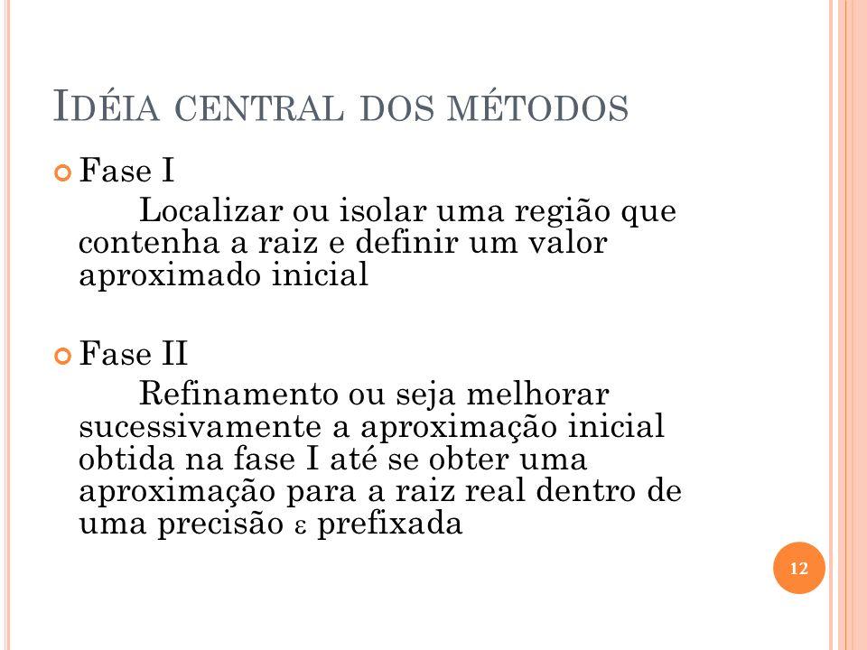 I DÉIA CENTRAL DOS MÉTODOS Fase I Localizar ou isolar uma região que contenha a raiz e definir um valor aproximado inicial Fase II Refinamento ou seja