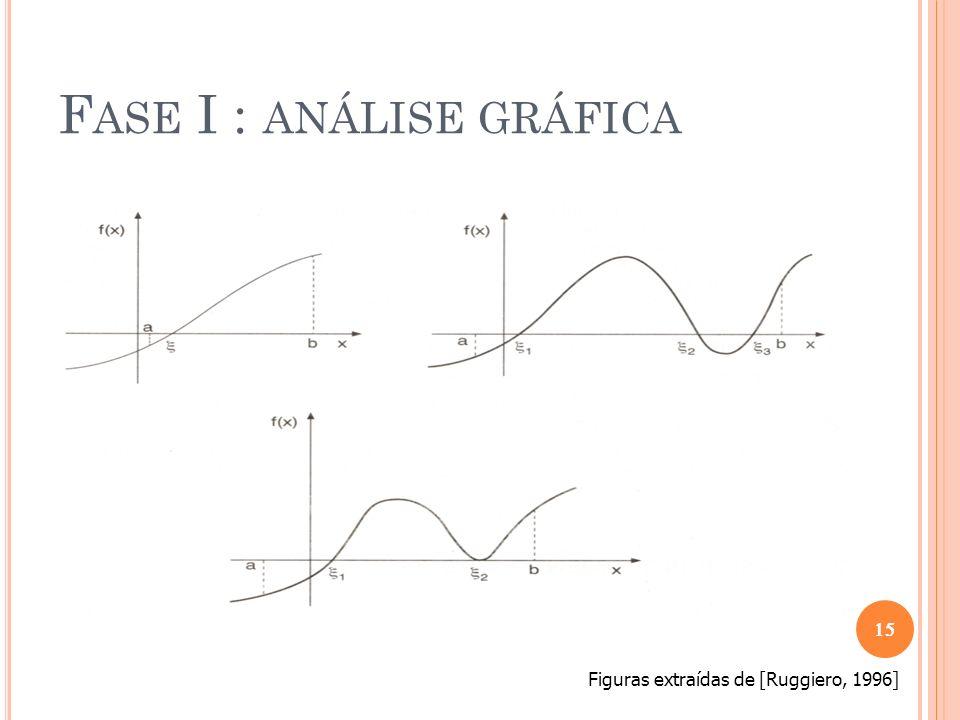 F ASE I : ANÁLISE GRÁFICA Figuras extraídas de [Ruggiero, 1996]