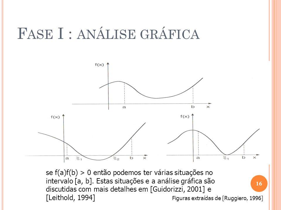 F ASE I : ANÁLISE GRÁFICA Figuras extraídas de [Ruggiero, 1996] se f(a)f(b) > 0 então podemos ter várias situações no intervalo [a, b]. Estas situaçõe