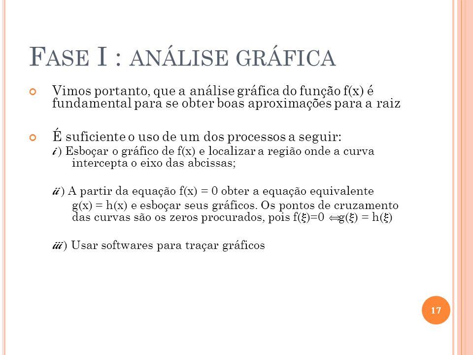 F ASE I : ANÁLISE GRÁFICA Vimos portanto, que a análise gráfica do função f(x) é fundamental para se obter boas aproximações para a raiz É suficiente