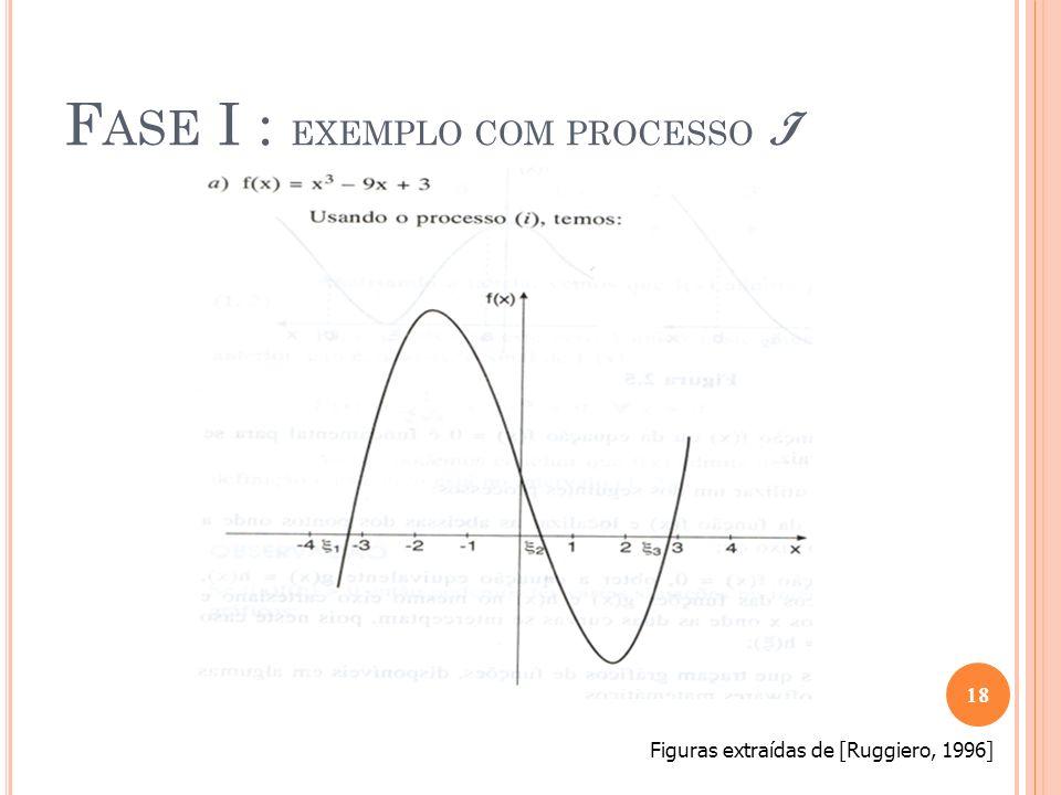 F ASE I : EXEMPLO COM PROCESSO I Figuras extraídas de [Ruggiero, 1996]