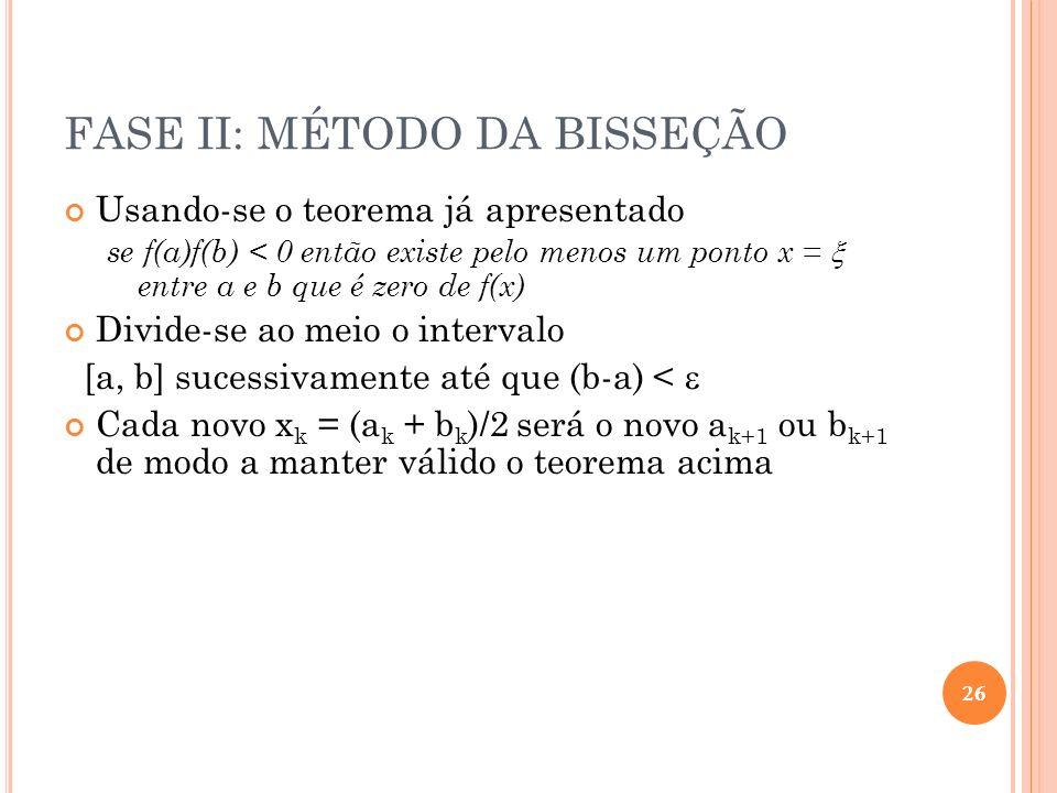 FASE II: MÉTODO DA BISSEÇÃO Usando-se o teorema já apresentado se f(a)f(b) < 0 então existe pelo menos um ponto x = entre a e b que é zero de f(x) Div