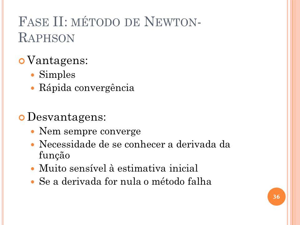 F ASE II: MÉTODO DE N EWTON - R APHSON Vantagens: Simples Rápida convergência Desvantagens: Nem sempre converge Necessidade de se conhecer a derivada