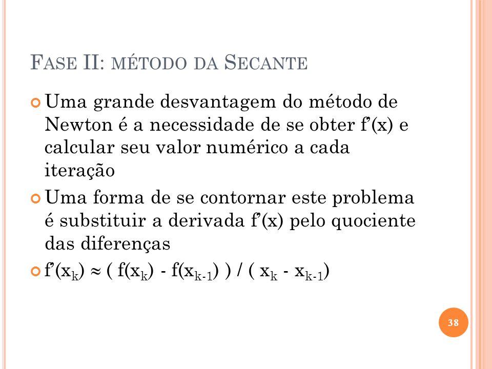 F ASE II: MÉTODO DA S ECANTE Uma grande desvantagem do método de Newton é a necessidade de se obter f(x) e calcular seu valor numérico a cada iteração