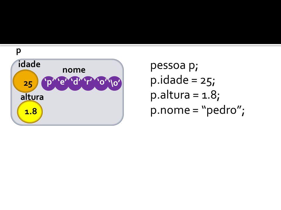 pessoa p; p.idade = 25; p.altura = 1.8; p.nome = pedro; p 25 1.8 pedro \0 altura idade nome