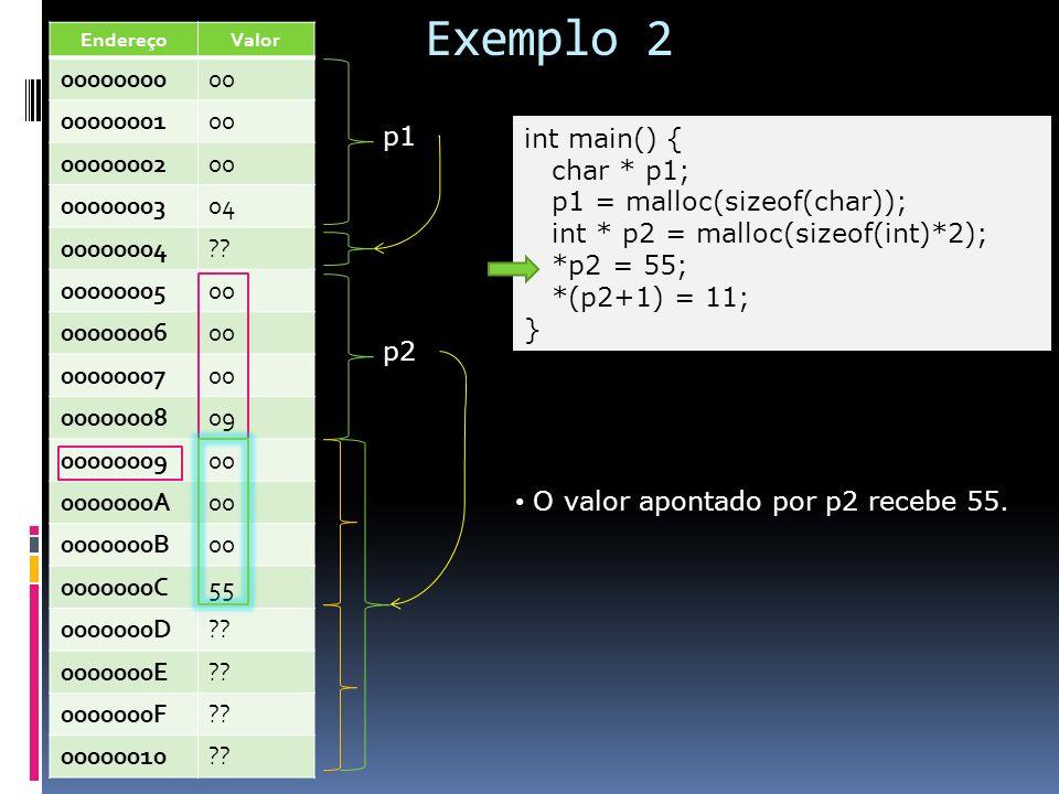 Exemplo 2 int main() { char * p1; p1 = malloc(sizeof(char)); int * p2 = malloc(sizeof(int)*2); *p2 = 55; *(p2+1) = 11; } O valor apontado por p2 receb