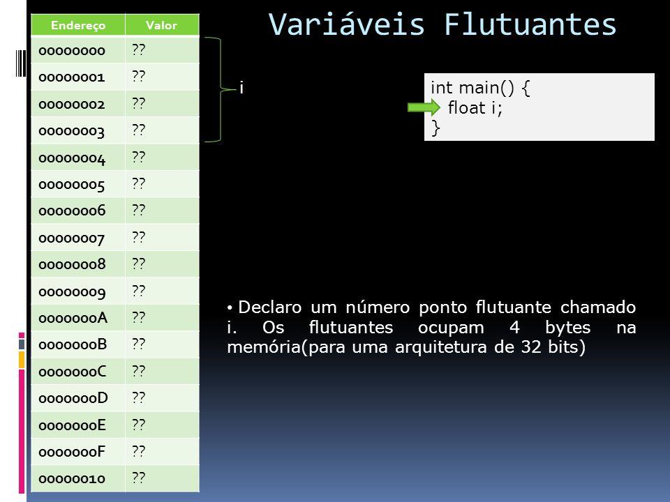 Variáveis Flutuantes int main() { float i; } i Declaro um número ponto flutuante chamado i. Os flutuantes ocupam 4 bytes na memória(para uma arquitetu