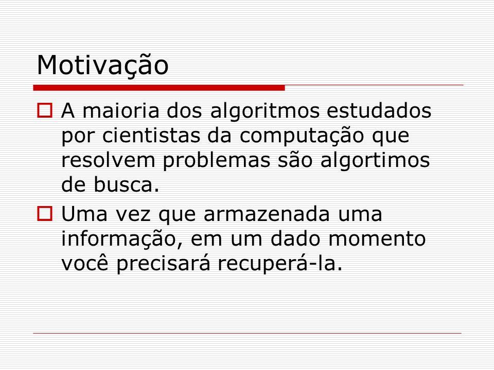 Definição Algoritmo que toma um problema como entrada e retorna a solução para o problema, geralmente após resolver um número possível de soluções.